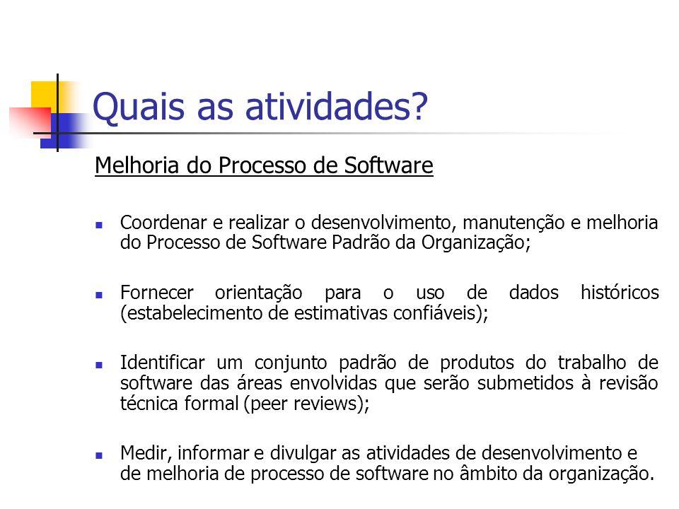 Quais as atividades Melhoria do Processo de Software