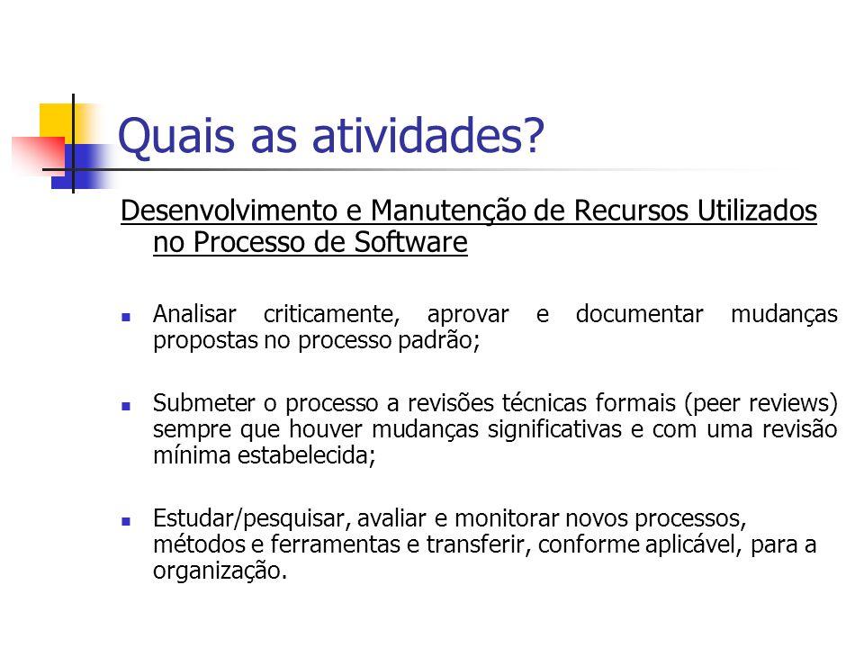 Quais as atividades Desenvolvimento e Manutenção de Recursos Utilizados no Processo de Software.