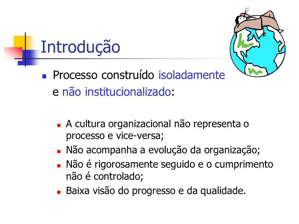 Introdução Processo construído isoladamente e não institucionalizado: