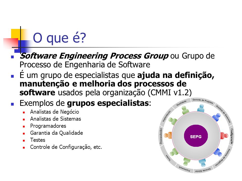 O que é Software Engineering Process Group ou Grupo de Processo de Engenharia de Software.