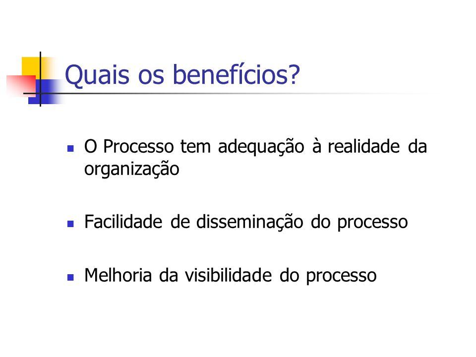 Quais os benefícios O Processo tem adequação à realidade da organização. Facilidade de disseminação do processo.