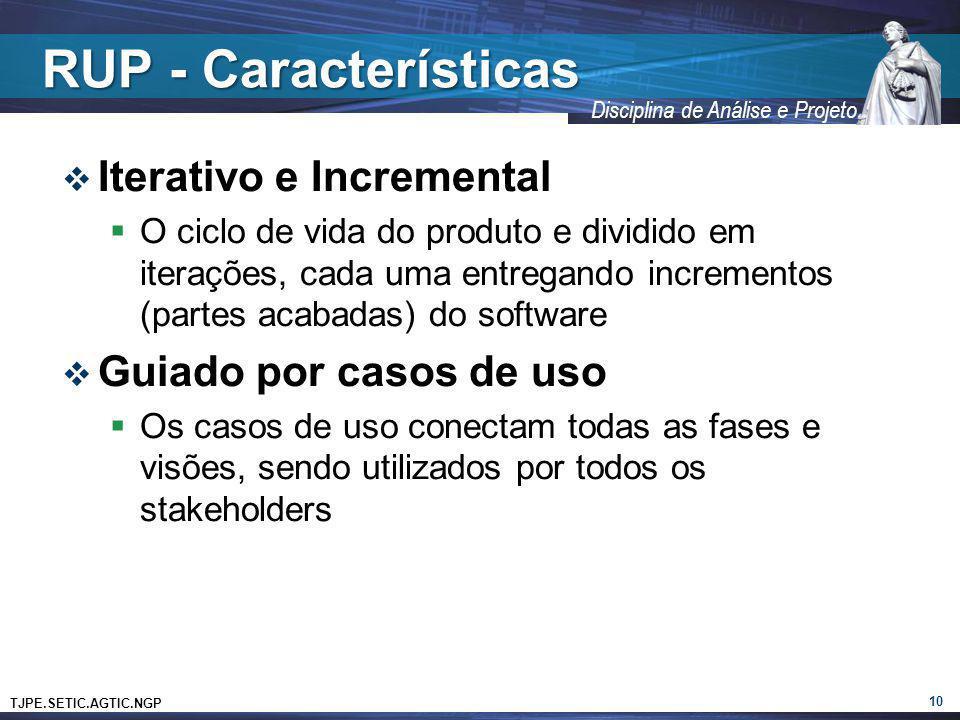 RUP - Características Iterativo e Incremental Guiado por casos de uso