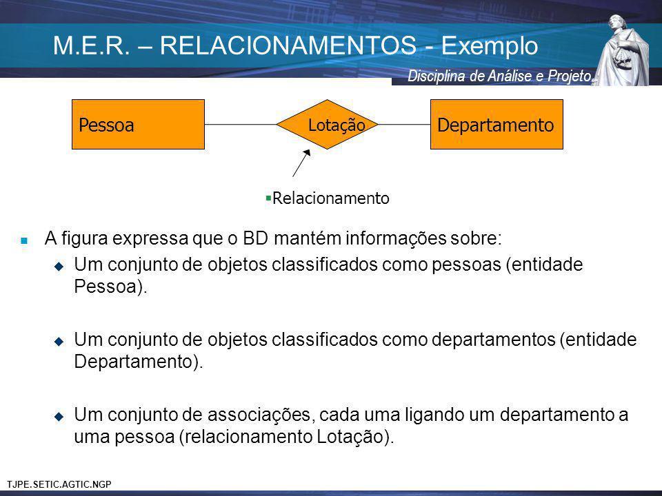 M.E.R. – RELACIONAMENTOS - Exemplo