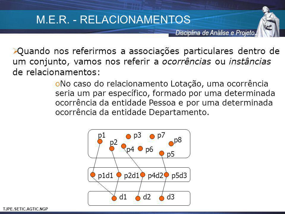 M.E.R. - RELACIONAMENTOS