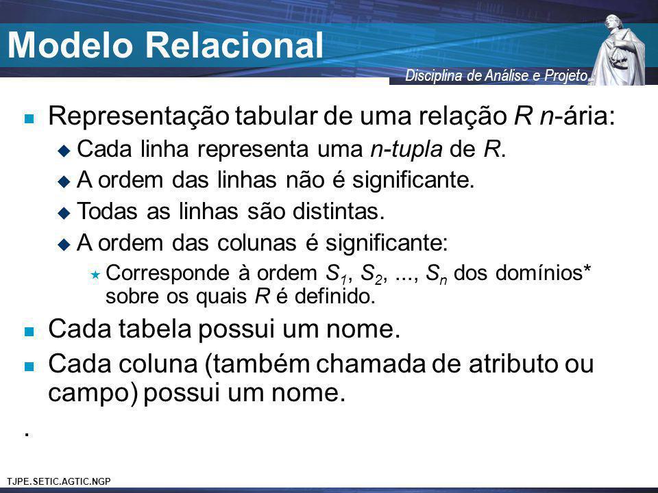 Modelo Relacional Representação tabular de uma relação R n-ária: