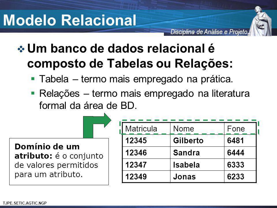 Modelo Relacional Um banco de dados relacional é composto de Tabelas ou Relações: Tabela – termo mais empregado na prática.