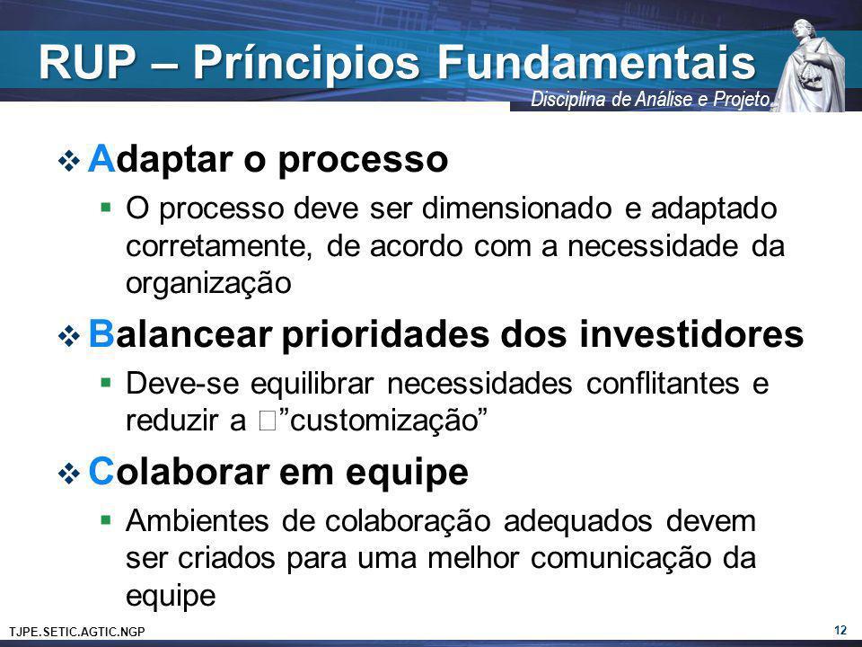 RUP – Príncipios Fundamentais