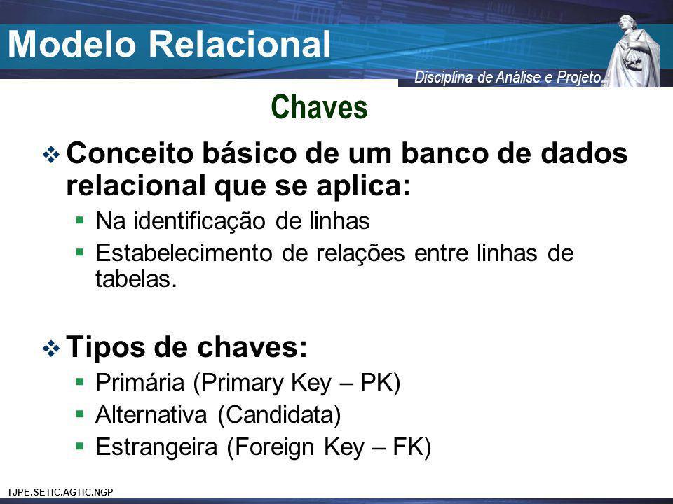 Modelo Relacional Chaves