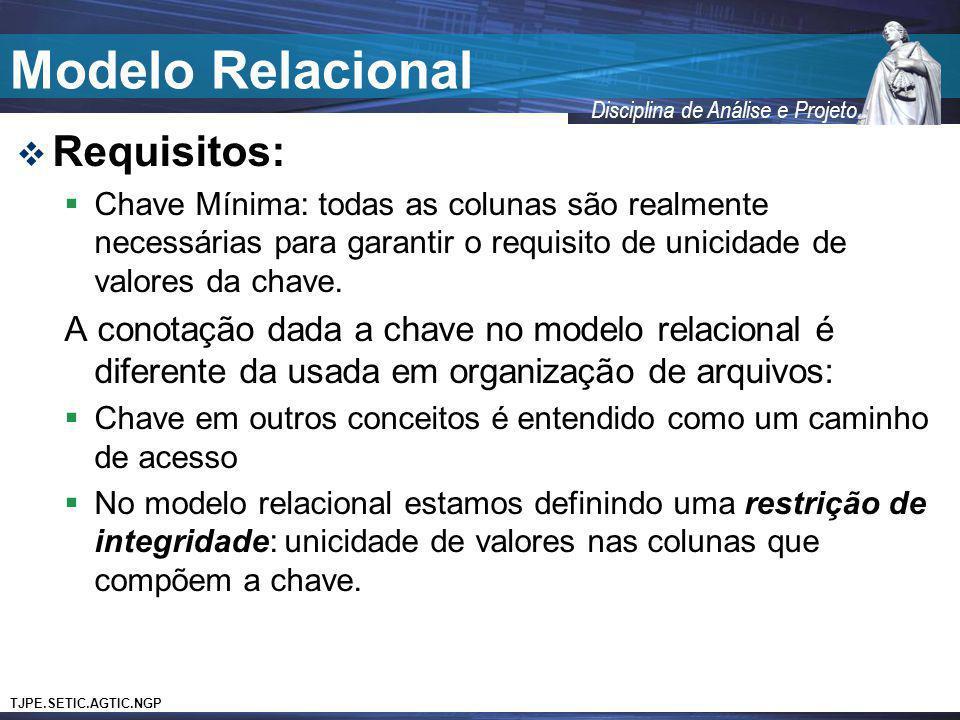 Modelo Relacional Requisitos: