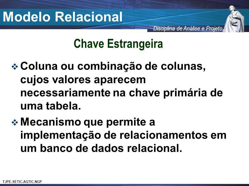 Modelo Relacional Chave Estrangeira