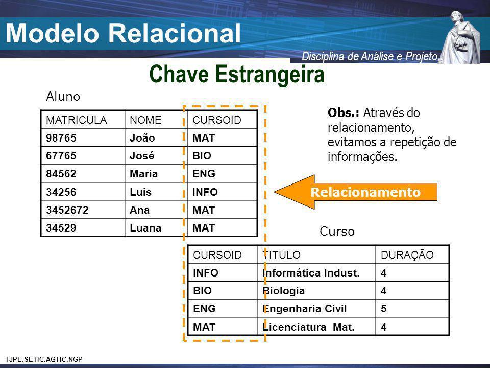 Modelo Relacional Chave Estrangeira Aluno