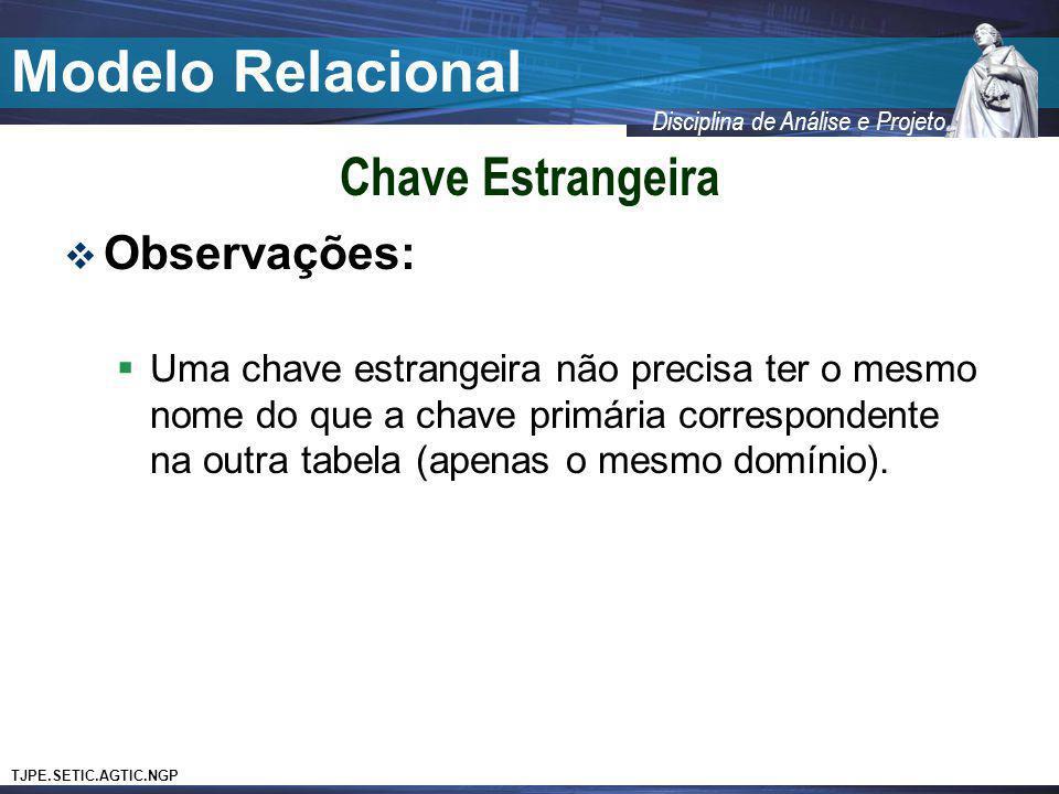 Modelo Relacional Chave Estrangeira Observações: