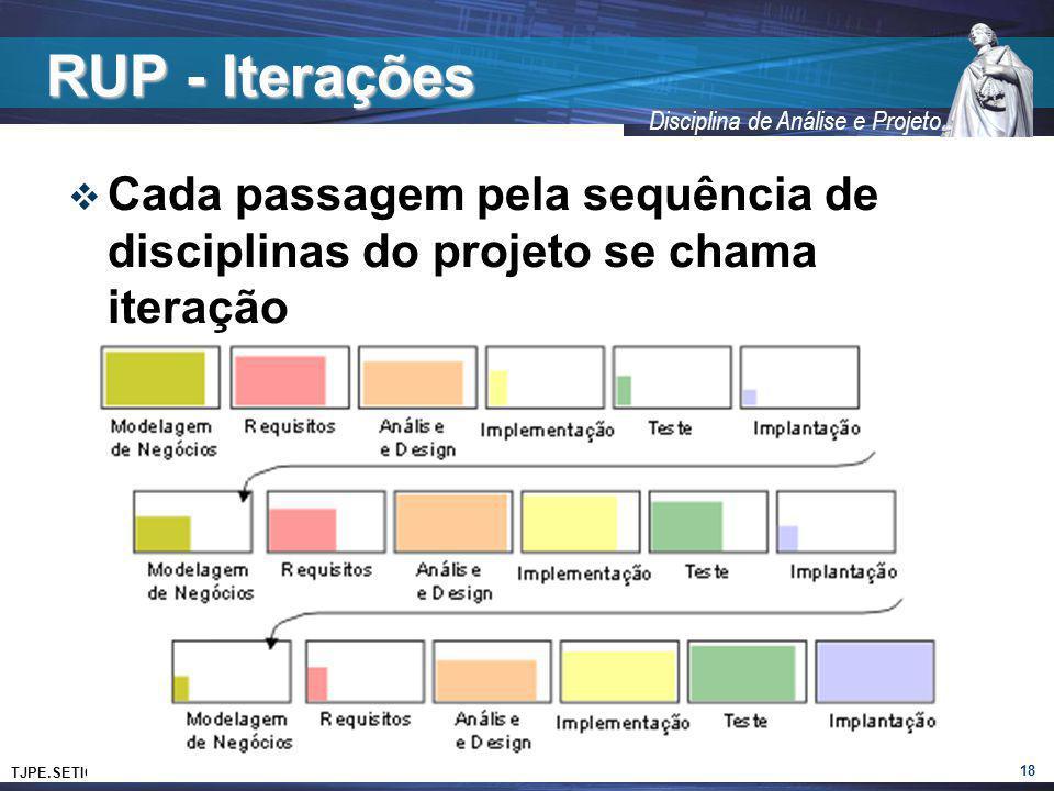 RUP - Iterações Cada passagem pela sequência de disciplinas do projeto se chama iteração