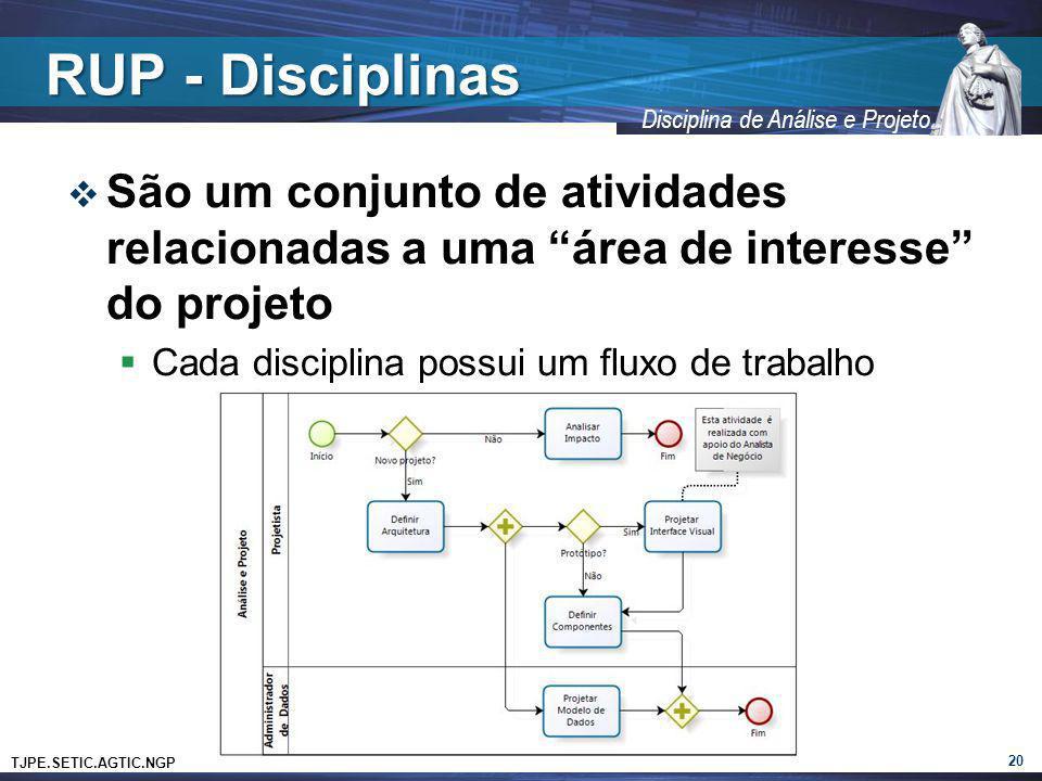 RUP - Disciplinas São um conjunto de atividades relacionadas a uma área de interesse do projeto.