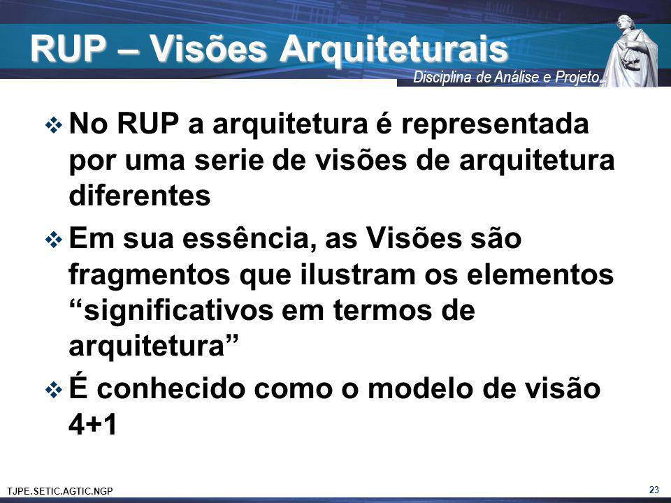 RUP – Visões Arquiteturais