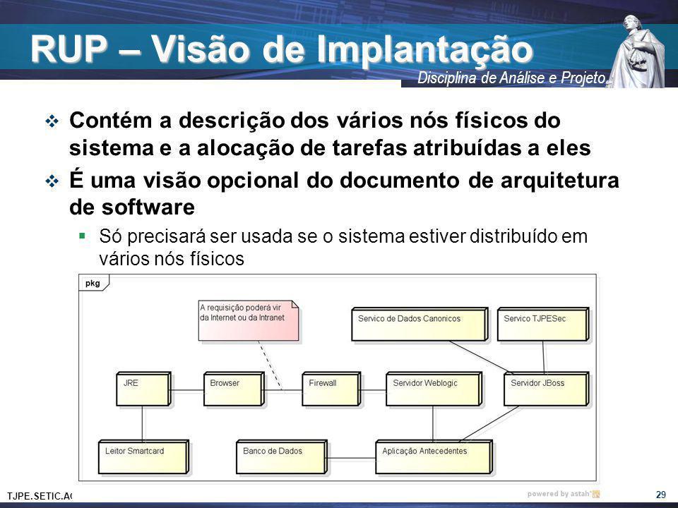 RUP – Visão de Implantação