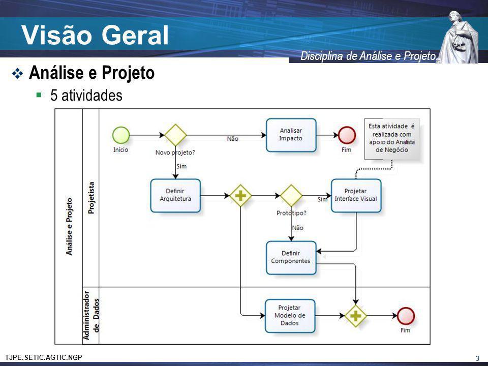 Visão Geral Análise e Projeto 5 atividades 3
