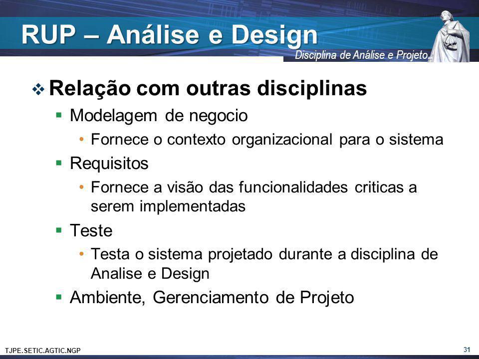 RUP – Análise e Design Relação com outras disciplinas