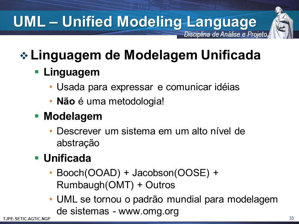 UML – Unified Modeling Language