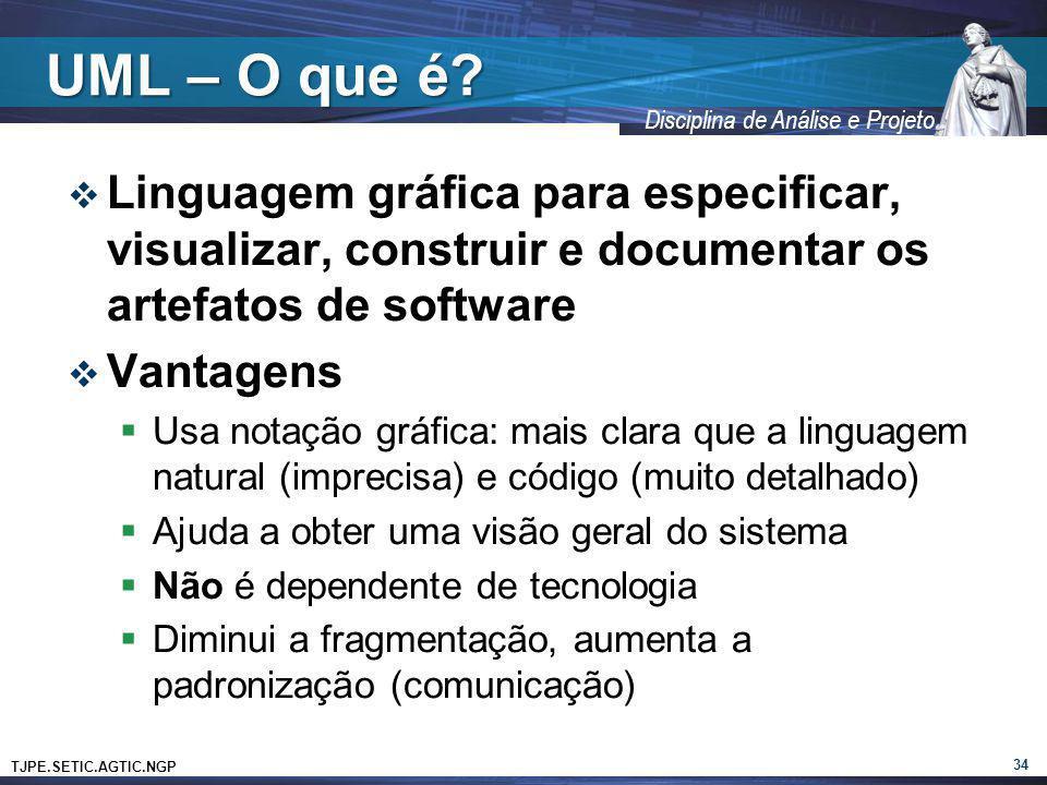 UML – O que é Linguagem gráfica para especificar, visualizar, construir e documentar os artefatos de software.