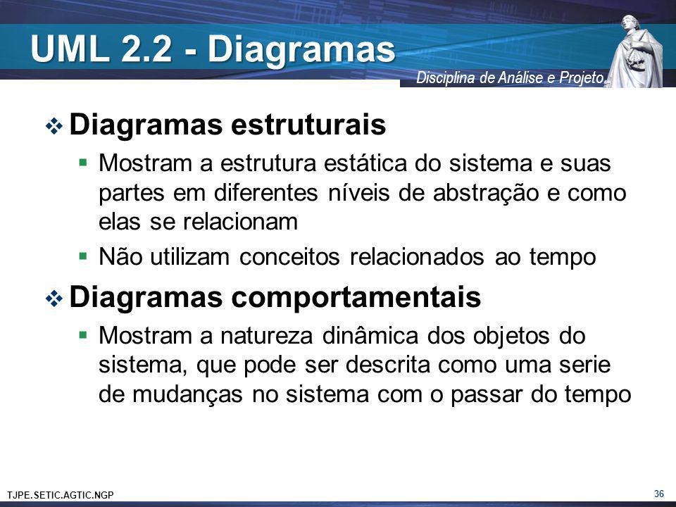 UML 2.2 - Diagramas Diagramas estruturais Diagramas comportamentais