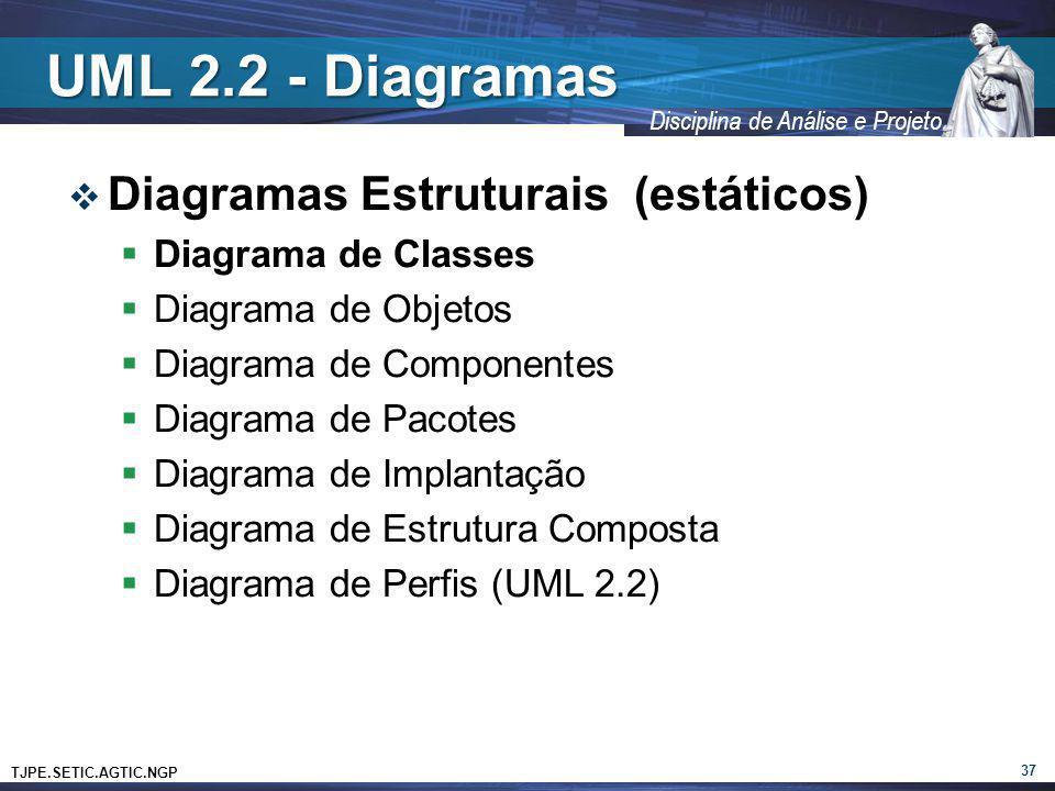 UML 2.2 - Diagramas Diagramas Estruturais (estáticos)