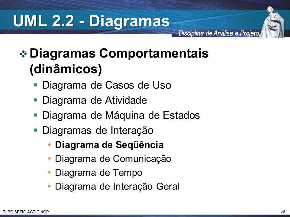 UML 2.2 - Diagramas Diagramas Comportamentais (dinâmicos)