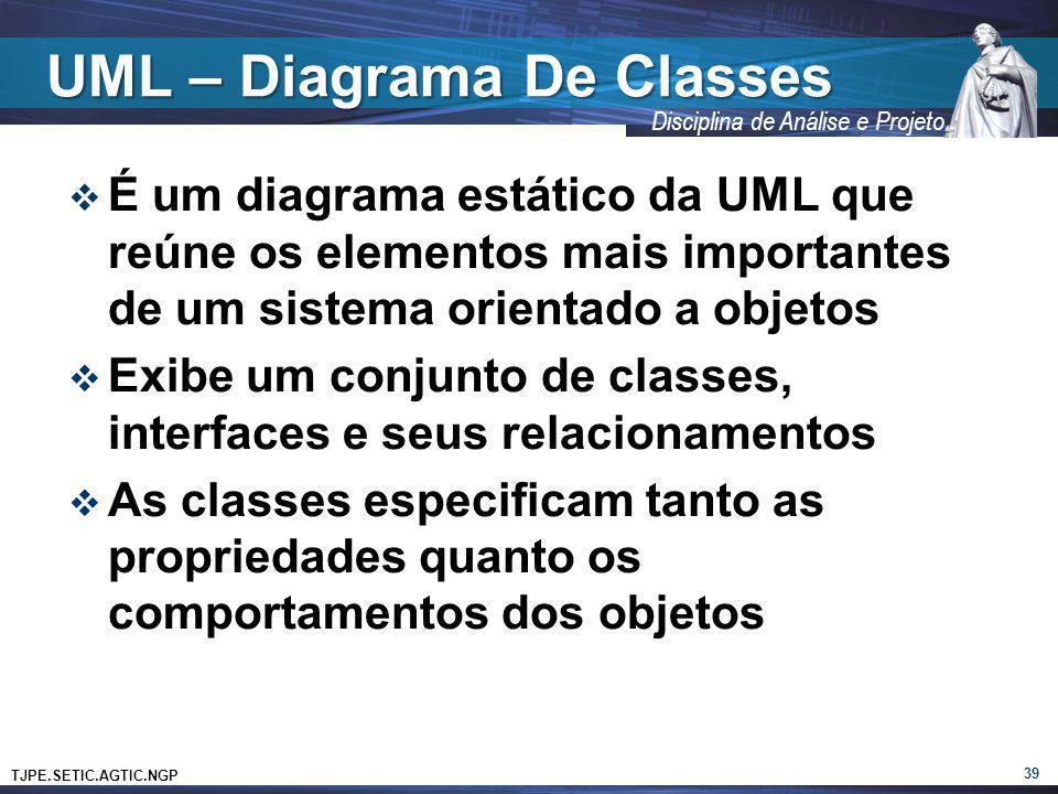 UML – Diagrama De Classes