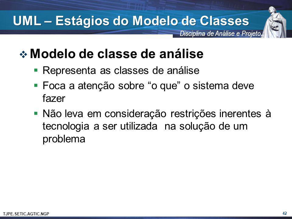 UML – Estágios do Modelo de Classes