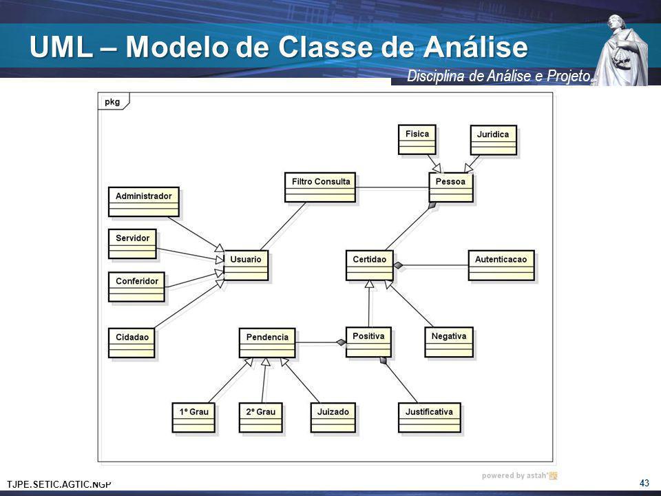 UML – Modelo de Classe de Análise
