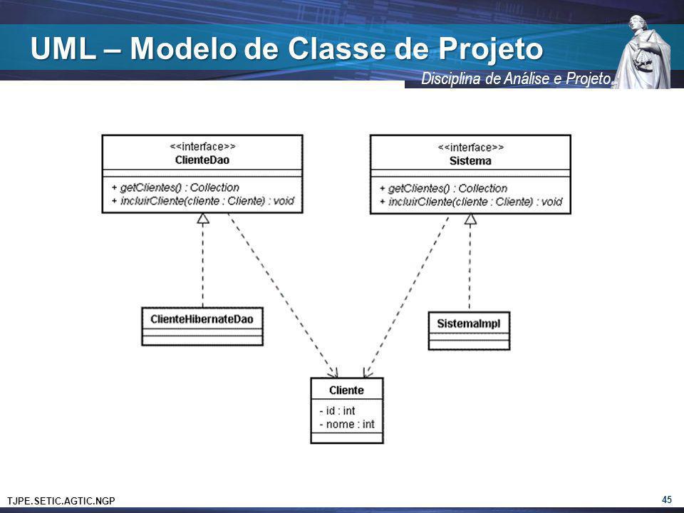 UML – Modelo de Classe de Projeto