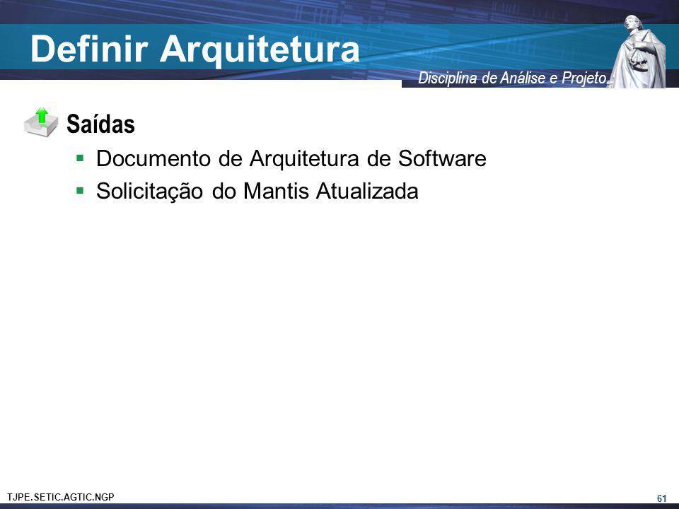 Definir Arquitetura Saídas Documento de Arquitetura de Software