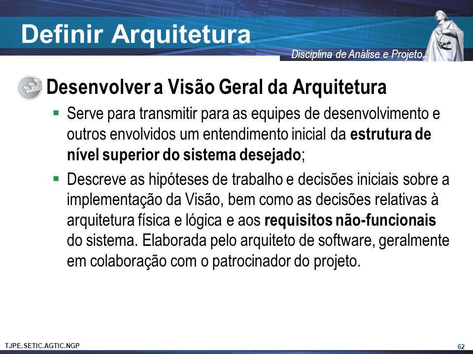 Definir Arquitetura Desenvolver a Visão Geral da Arquitetura