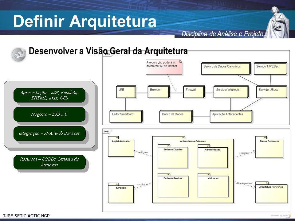 Definir Arquitetura Desenvolver a Visão Geral da Arquitetura 63