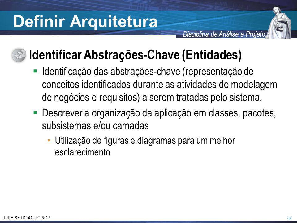 Definir Arquitetura Identificar Abstrações-Chave (Entidades)