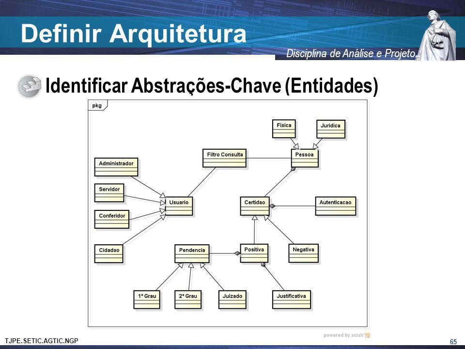 Definir Arquitetura Identificar Abstrações-Chave (Entidades) 65