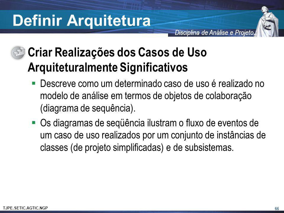 Definir Arquitetura Criar Realizações dos Casos de Uso Arquiteturalmente Significativos.