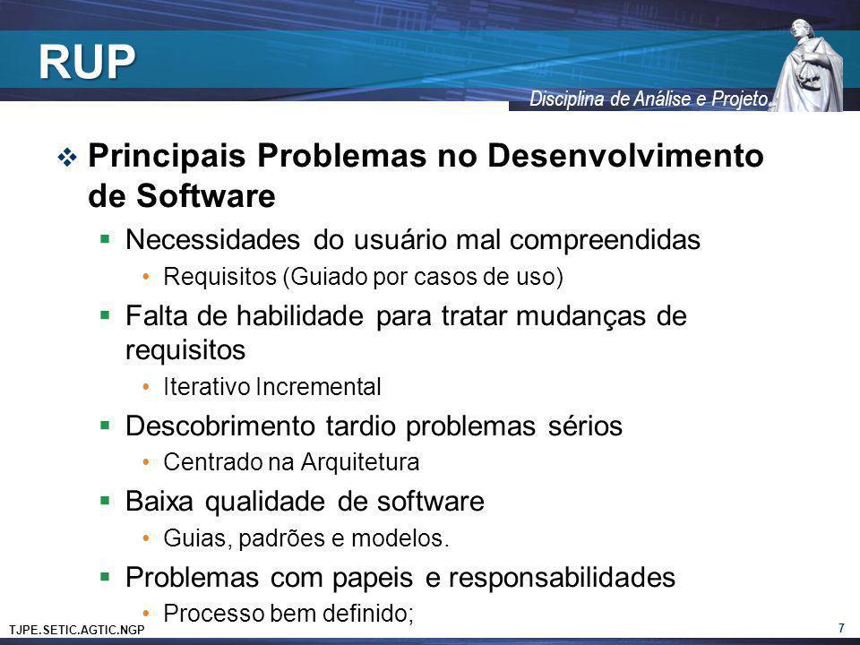 RUP Principais Problemas no Desenvolvimento de Software