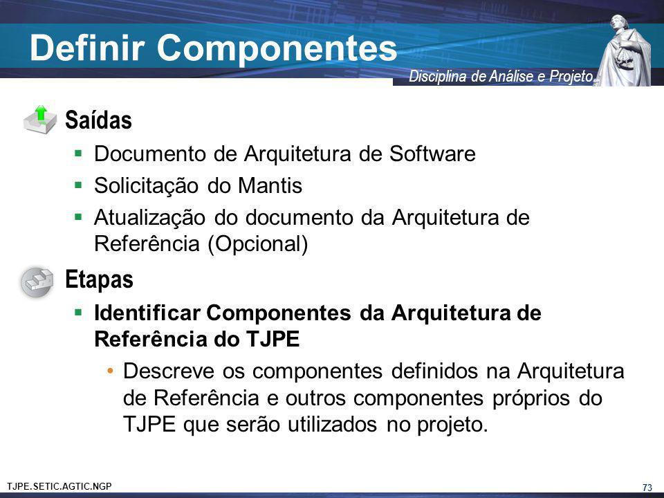 Definir Componentes Saídas Etapas Documento de Arquitetura de Software
