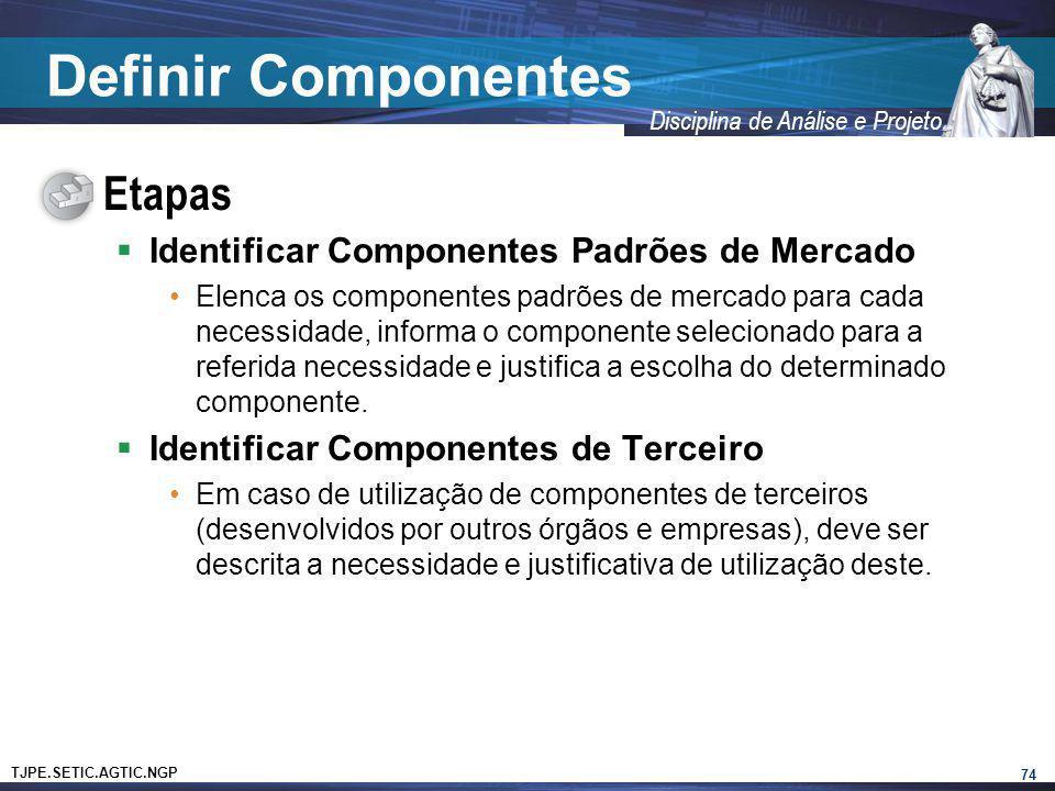 Definir Componentes Etapas Identificar Componentes Padrões de Mercado