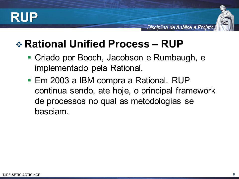 RUP Rational Unified Process – RUP
