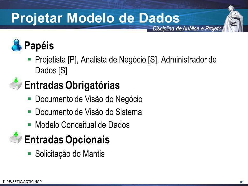 Projetar Modelo de Dados