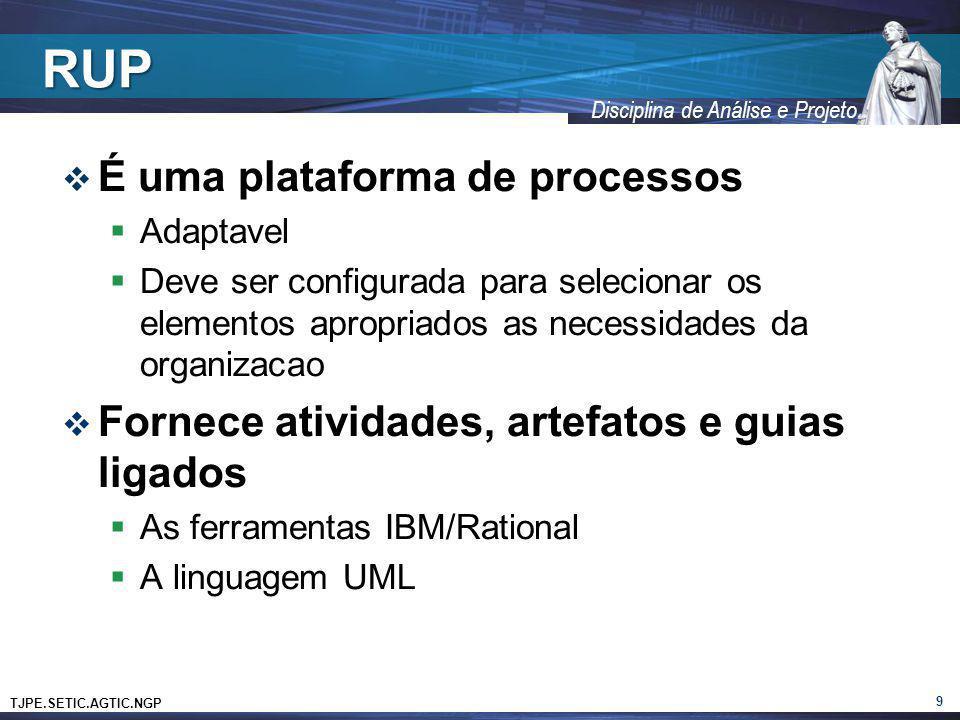 RUP É uma plataforma de processos