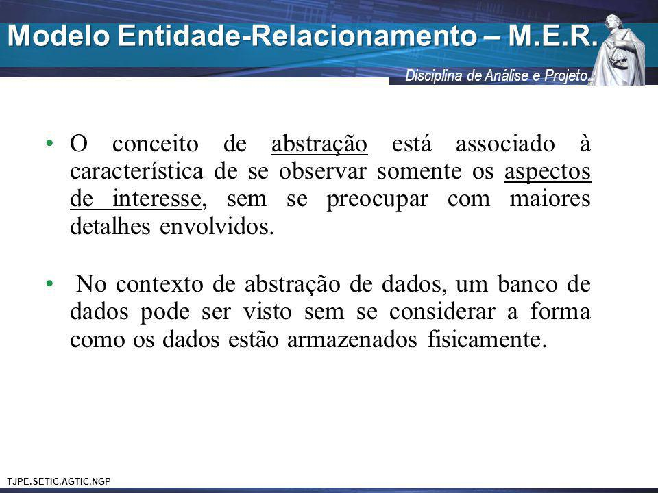 Modelo Entidade-Relacionamento – M.E.R.