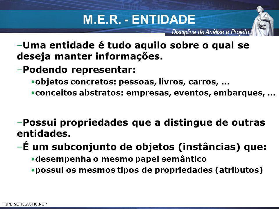 M.E.R. - ENTIDADE Uma entidade é tudo aquilo sobre o qual se deseja manter informações. Podendo representar: