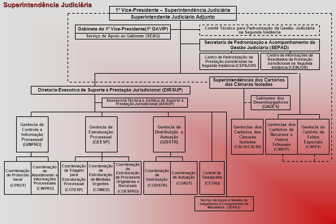 Superintendência Judiciária