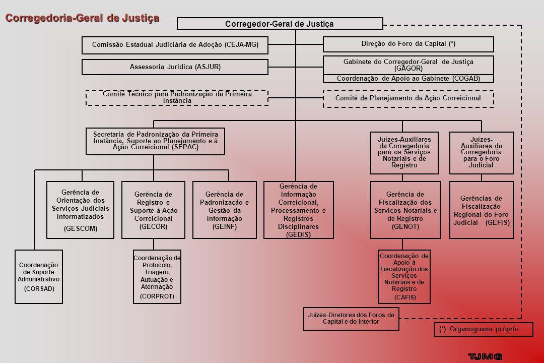 Corregedoria-Geral de Justiça