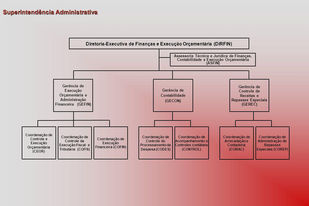 Superintendência Administrativa
