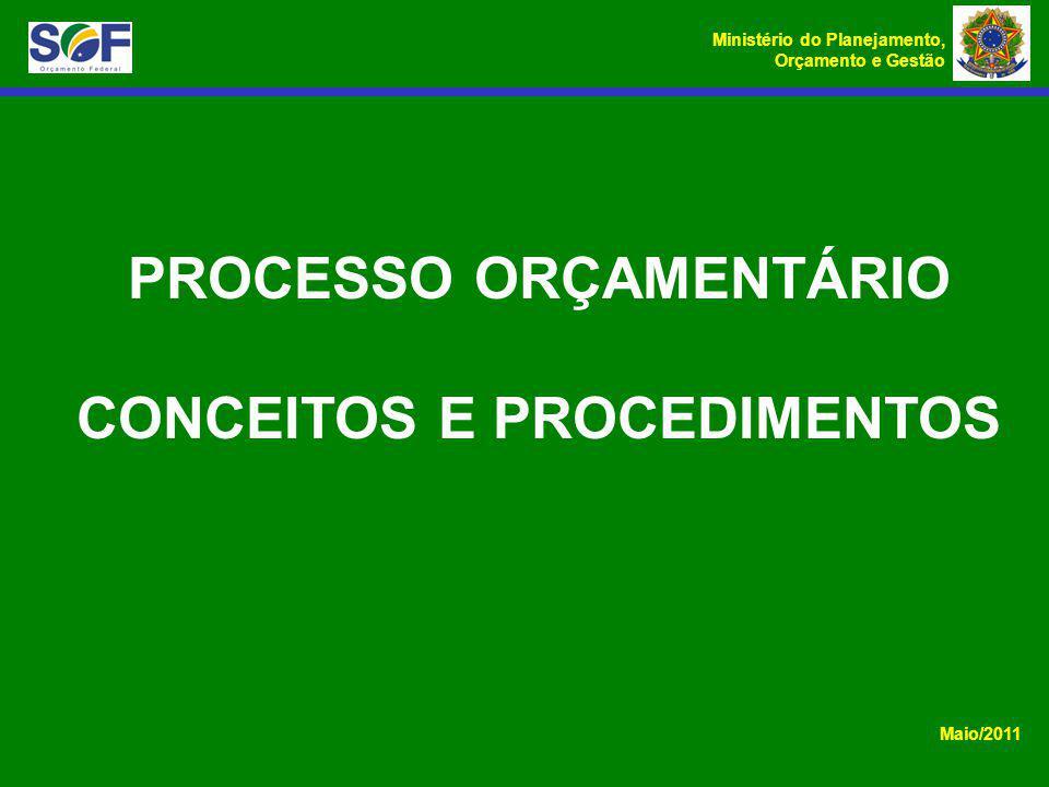 PROCESSO ORÇAMENTÁRIO CONCEITOS E PROCEDIMENTOS