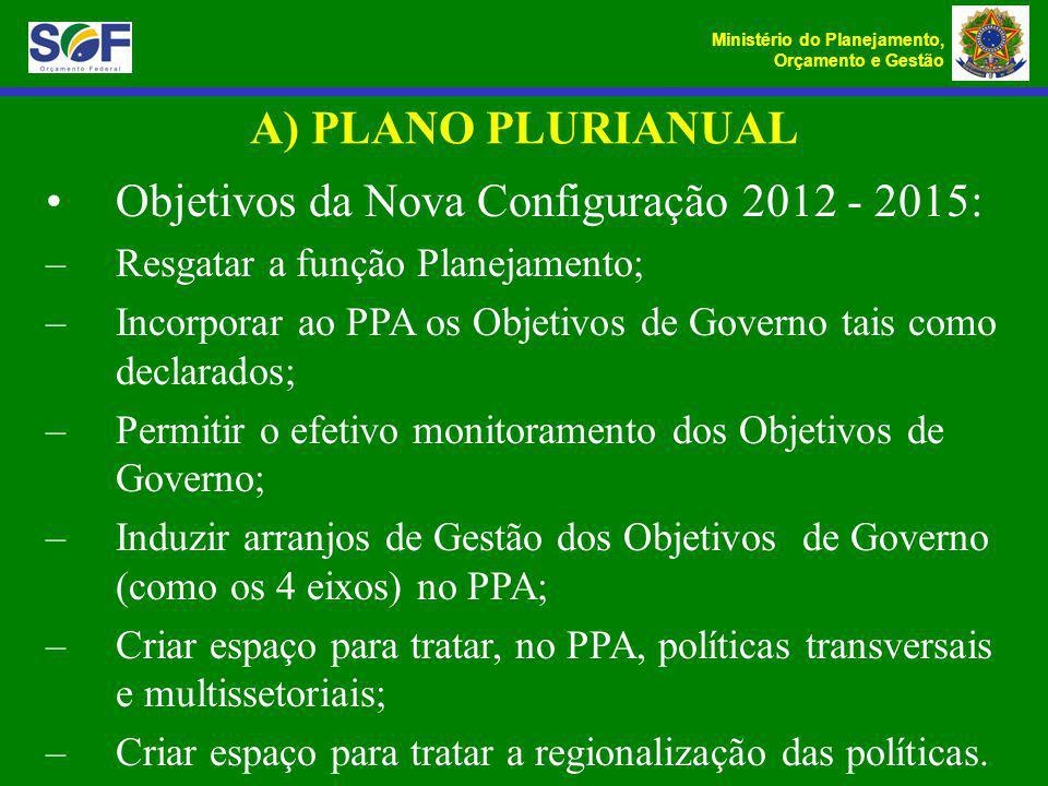 Objetivos da Nova Configuração 2012 - 2015: